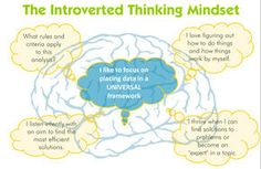 Motivating and Mentoring Introverted Thinkers | Lesson Planet