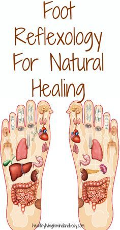Foot Reflexology for Natural Healing - Mappa riflessologica del piede - Riflessologia plantare