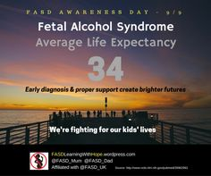 Life Expectancy for Person With Fetal Alcohol Syndrome