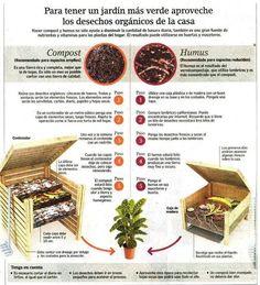 #composta  #biocultivo  #huertos  #hagaloustedmismo