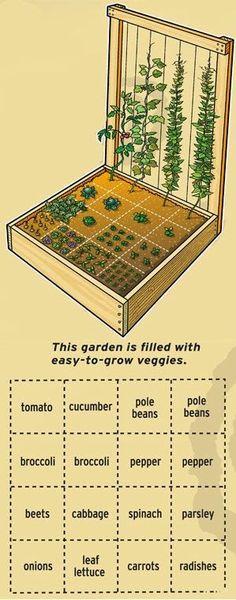 Pallet Garden Plan    --   #palletproject   #pallets  #diy   #gardening