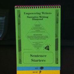 good sentence starters for expository essays Good sentence starters for expository essays for high school, creative writing phd glasgow, creative writing workshop winnipeg.