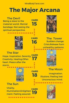 Nothing found for The Major Arcana In Tarot Tarot Astrology, Astrology Numerology, Tarot Interpretation, Tarot Cards For Beginners, Healing Spells, Tarot Major Arcana, Oracle Tarot, Tarot Card Meanings, Tarot Spreads