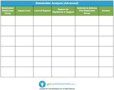 Stakeholder Analysis  GoleansixsigmaCom  Lean Six Sigma