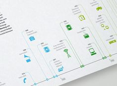 Brockhaus Encyclopedia Infographics - oberhaeuser.info | Martin Oberhäuser | award-winning information- and interfacedesigner