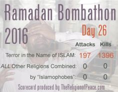 DEBRA GIFFORD (@lovemyyorkie14) | Twitter Update: #RamadanBombathan day 26 from the religion of peace.☪☠ #Ramadan