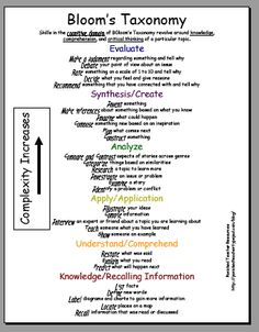 Great visual to challenge your lesson building.