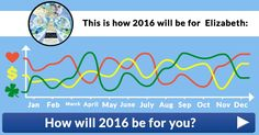 How will 2016 be for you?