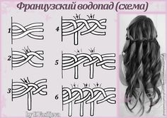 Only how-to I have seen so far on the waterfall braid...
