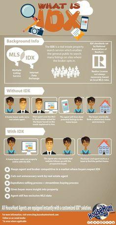 What+Is+IDX?