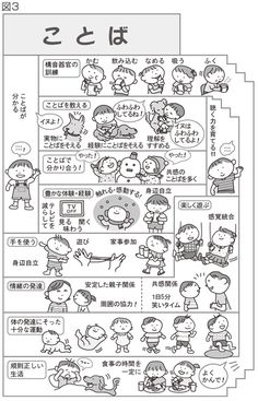 Japanese Language Learning, Roots And Wings, Children, Kids, Preschool, Bullet Journal, Teaching, Education, Baby