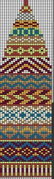 Knitting fair isle chart hats 24 Ideas for 2019 Knitting Machine Patterns, Knitting Charts, Knitting Stitches, Hand Knitting, Fair Isle Chart, Fair Isle Pattern, Chart Maker, Baby Afghan Crochet, Fair Isle Knitting