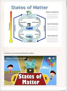 "Unidad 7 de Natural Science de 3º de Primaria: ""Matter"" Matter For Kids, States Of Matter, Social Science, Science And Nature, Natural, Family Guy, Teaching Resources, Unity, United States"