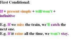 First conditional Structure English Teaching Materials, Teaching English, Conditionals Grammar, Visual Aids, Second Language, Vocabulary, The Unit, Writing, Education