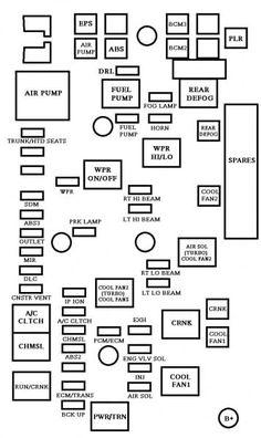 2006 chevy cobalt fuse box diagram chevrolet silverado, chevy, chevrolet  cobalt, electrical fuse