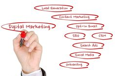 Implementation of unique digital marketing strategy can be one of the most important steps you take toward increasing brand recognition. Digital marketing is one of the best ways your business can engage with your target audience. Digital Marketing Strategy, Marketing Words, Best Digital Marketing Company, Digital Marketing Services, Marketing Plan, Seo Services, Marketing Strategies, Marketing Companies, Media Marketing