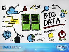 SOLUCIONES TECNOLÓGICAS PARA EMPRESAS. En Focus On Services le ayudamos en la transformación del big data para obtener grandes resultados para su negocio o sus clientes. A través de la incorporación de la analítica en su estrategia de negocios, usted podrá hacer rentables los datos de clientes, operaciones y productos. Para obtener mayor información sobre los servicios que le ofrecemos en Focus On Services, puede llamara nuestros asesores al teléfono 5687 3040, o desde el interior de la…