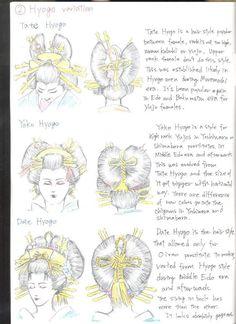 NIHONGAMI TUTORIAL 7 - Types of hairystyles for female, Hyogo variation: Tate Hyogo [kabuki/yujo, Hyogo area, Muromacho era + popular in Edo & Bakamatsu era, Yujo], by ShotaKotake.