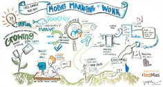 Mobile Marketing at Work | #Infographic #marketing #business