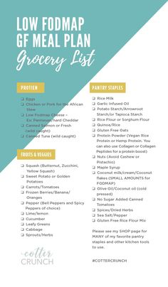 Ibs Diet, Ketogenic Diet Meal Plan, Keto Diet Plan, Ketogenic Recipes, Keto Recipes, Ketogenic Girl, Healthy Recipes, Ketogenic Breakfast, Protein Recipes
