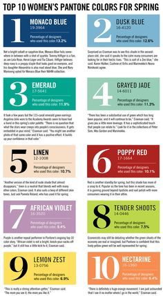 PANTONE Reveals Top 10 Fashion Colors For Spring 2013