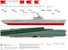 Catapult, Aircraft Carrier, The Real World, Military, Ships, Country, Design, World War Two, Futuristic