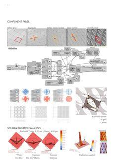 ISSUU - Adaptive Skins Parametric Design Workshop Report by dubai-nat