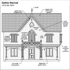 EXTERIOR HOME INSPECTION CHECKLIST