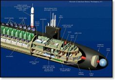 22 of the 24 missile tubes are modified to carry Tomahawk missiles in 7-pack launchers, with the 2 remaining tubes modified into access trunks to Dry Deck Shelters (DDS) if they are attached to the submarine's Missile Deck. Each DDS is capable of carrying a SEAL Delivery Vehicle (SDV), a 4-man min-sub.
