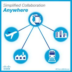 Cisco collaboration tools break down the walls built by old communication methods and technology, enabling people to maximize their potential through the Internet of Everything.