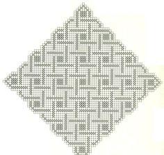 Gráfico para um centro de mesa quadrado