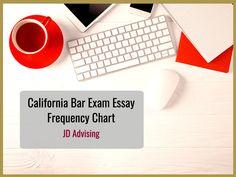 california bar exam essay frequency chart, california bar exam frequency chart, california bar exam past essay subjects Exam Study Tips, Exams Tips, California Bar Exam, Chapter 3, Study Materials, Law School, Chart, Posts, Blog