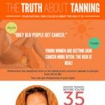 The Truth about Tanning