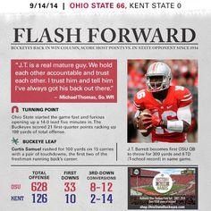 Ohio State vs. Kent State - September 13, 2014 Ohio State University, Ohio State Buckeyes, Football Newspaper, O Flash, Michael Thomas, Getting Him Back, College Football, Kent St, Game 3
