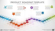 Six Phase Software Timeline Roadmap Powerpoint Template – My Product Roadmap
