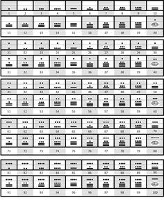 numeros mayas 1 al 10000 - Buscar con Google