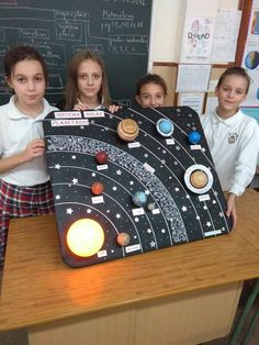 Discover recipes, home ideas, style inspiration and other ideas to try. Solar System Projects For Kids, Solar System Activities, Solar System Crafts, Science Projects For Kids, School Projects, Activities For Kids, Crafts For Kids, Solar System Model Project, Human Body Activities