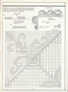 Grilles pour crochet - Couvre-lit au carré