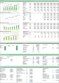 Executive Dashboard Examples Accounting Dashboard Dashboard - Executive dashboard template