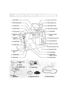 Dressmaker SS 2402 Sewing Machine Instruction Manual