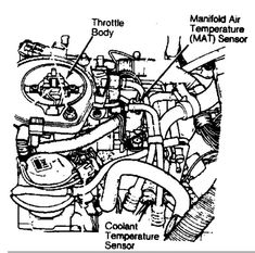 where is the body control module on a 1999 jeep grand