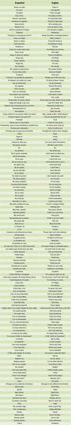 Untitled-1-47 #learnspanish #learnspanishtips