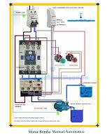 Esquemas eléctricos: Esquema eléctrico motor bomba manual automático