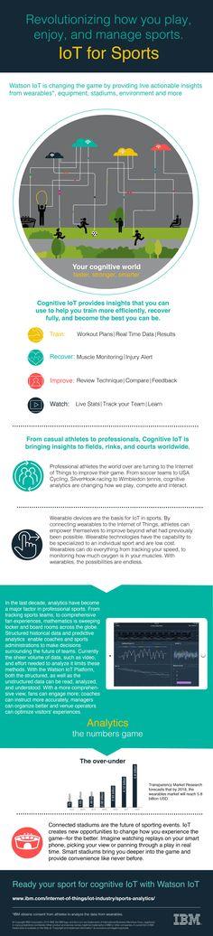 IoT & Sports Infographic