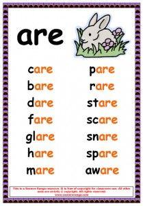Phonics Poster – are Words 1 Phonics Chart, Phonics Rules, Jolly Phonics, Phonics Worksheets, Phonics Activities, Phonics Reading, Teaching Phonics, Kindergarten Reading, Teaching Reading