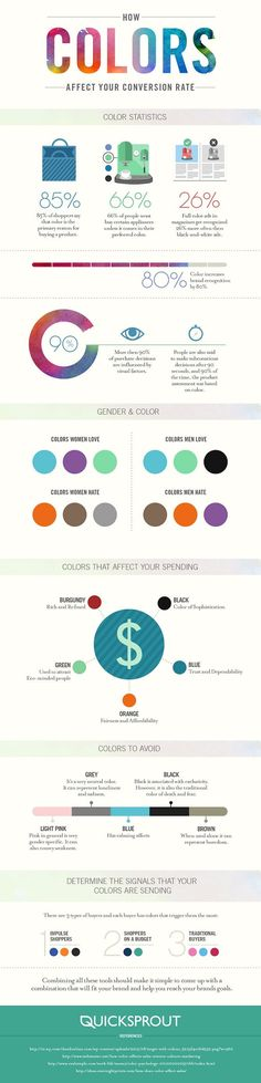 Psychology : How Color Affects Buying Behavior