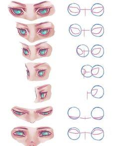 Eye angles Credits to wysoka.deviatnart Not Mine, credits to the original artist .. #draw #howtodraw #drawingtips #anatomy #poses…