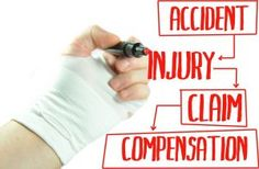 Everything You Need To Know About Personal Injury Settlements