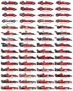 Every F1 Ferrari from 1950 to 2015