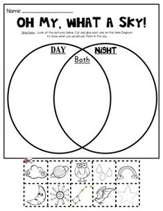 You are receiving a Venn Diagram picture sort sheet. This is to be used with lessons that teach the concept of Day and Night. If you plan to put this in your science center, there is an answer key (that can be laminated) also included so students can self check his/her work.